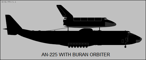 Antonov An-225 with Buran orbiter
