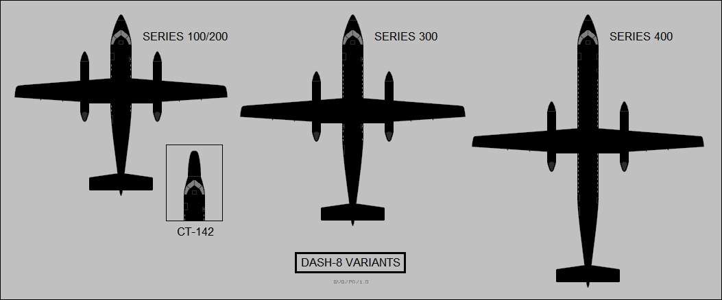 DASH-8 variants