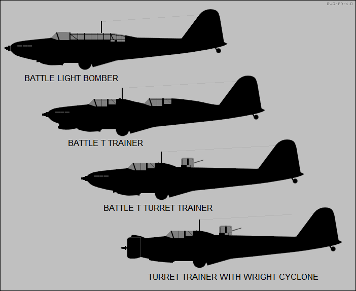 Battle variants