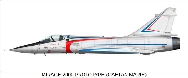 The Dassault Mirage 2000 & 4000