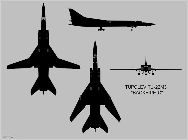 Tupolev Tu-22M3 Backfire-C
