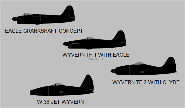 Wyvern concepts & prototypes