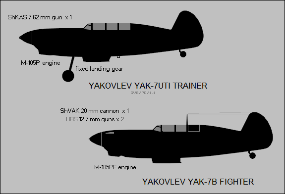 Yakovlev Yak-7UTI trainer, Yak-7B fighter