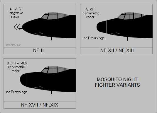 DH Mosquito night fighter variants