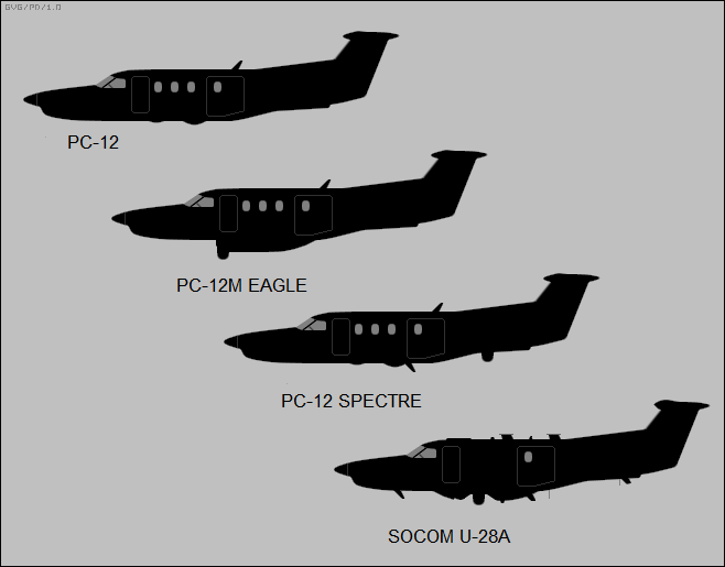 Pilatus PC-12 variants