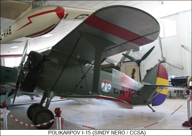 Polikarpov Fighters